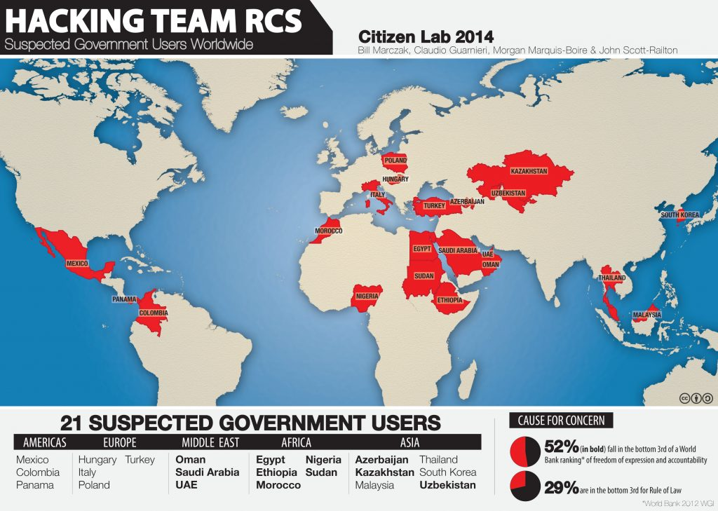 "Mapping Hacking Team's ""Untraceable"" Spyware"