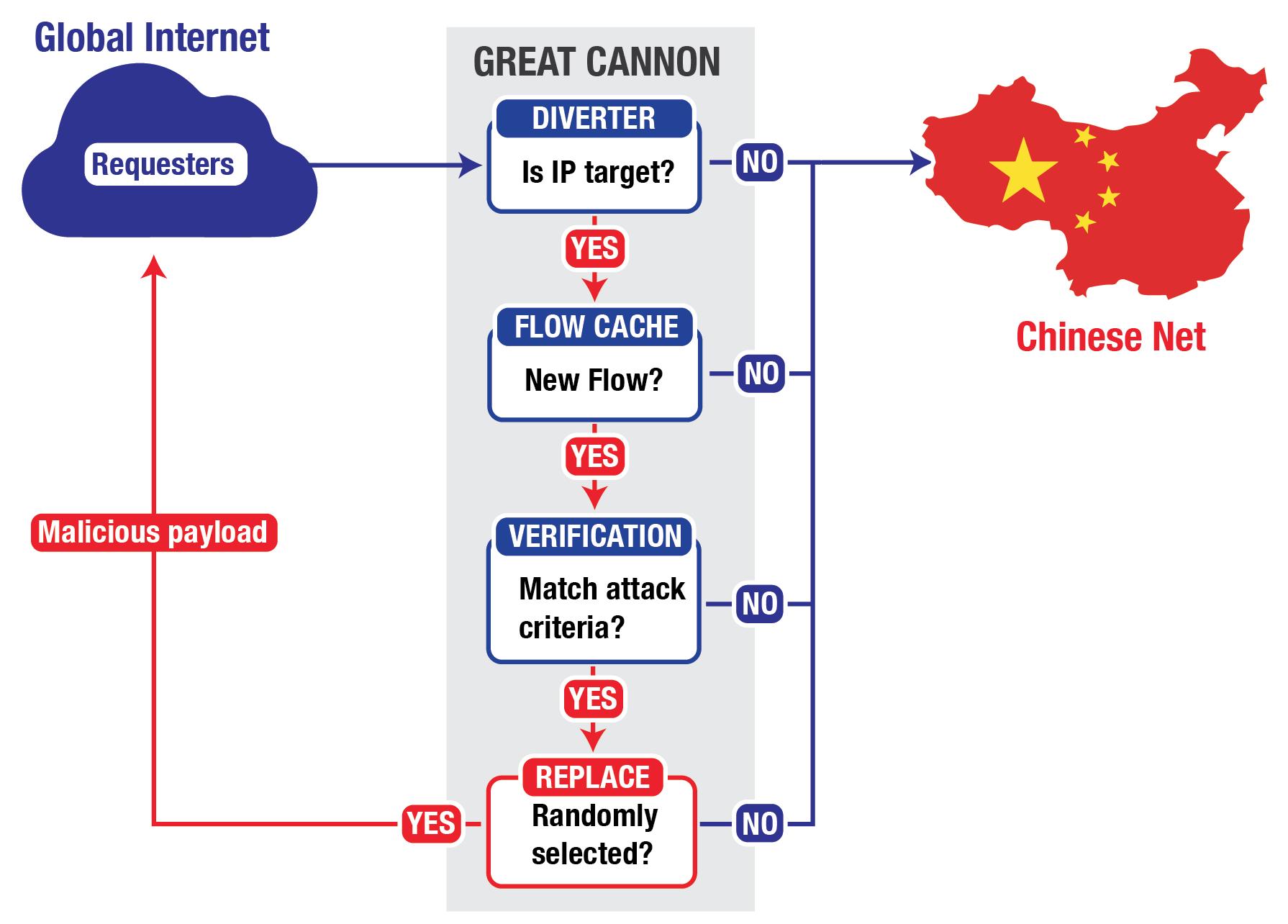 cyberwar – netzpolitik.org