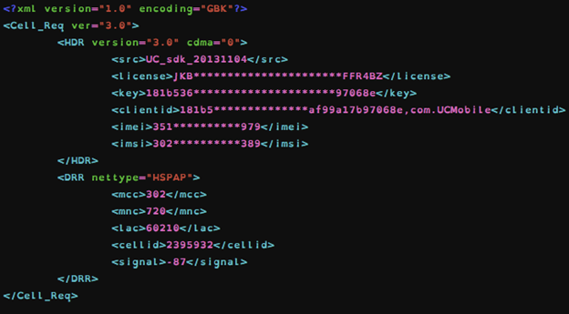 Decrypted data sent via AMAP service. Personally identifiable data redacted with asterisks.