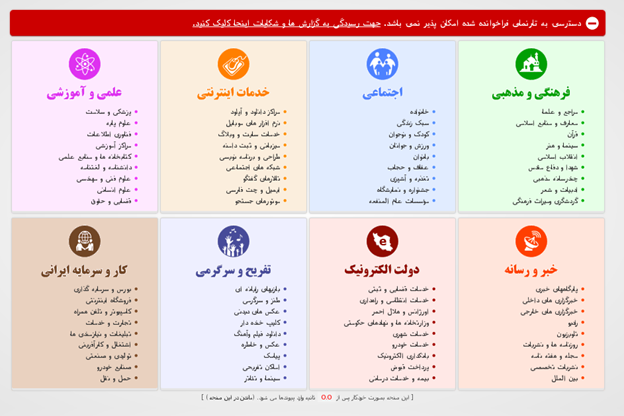 Figure 32: Blockpage identified in Iran