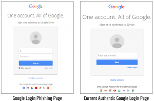 Figure 2: Comparison of Google login phishing page (left) and authentic Google login as of March 2016 (right).