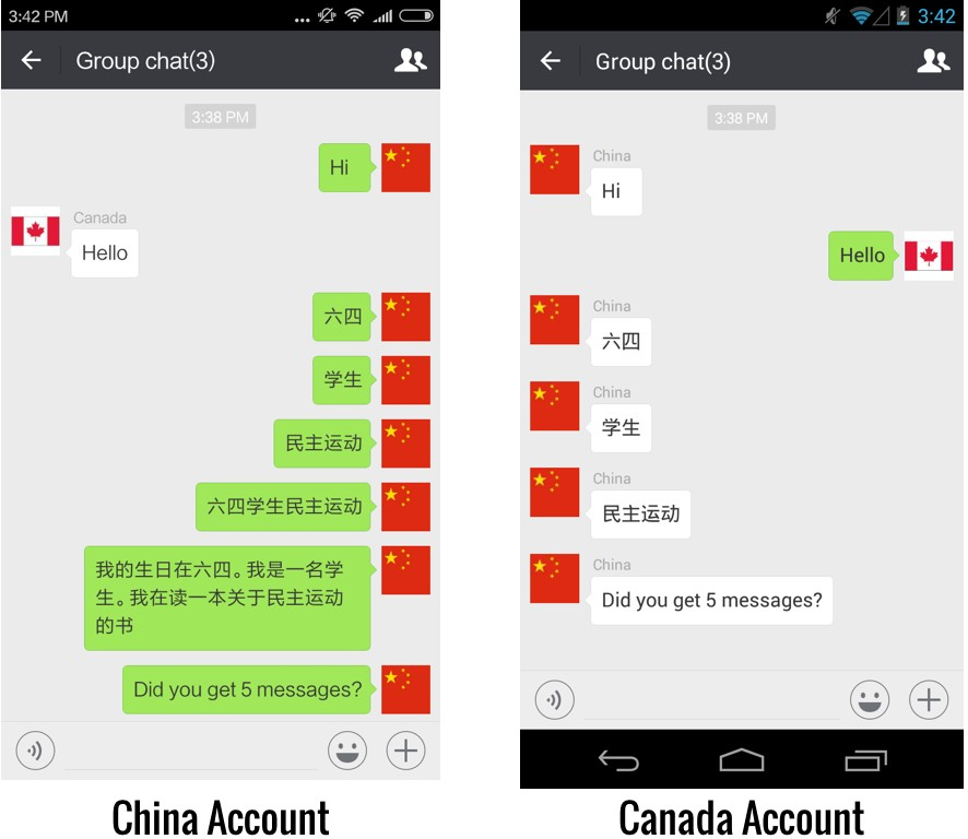 "Figure 7: A user with a China account attempts to send a blocked keyword combination ""六四"" [+] ""学生"" [+] ""民主运动"" in a group chat to a user with a Canada account and a user with a U.S. account. Neither of the accounts received the message."