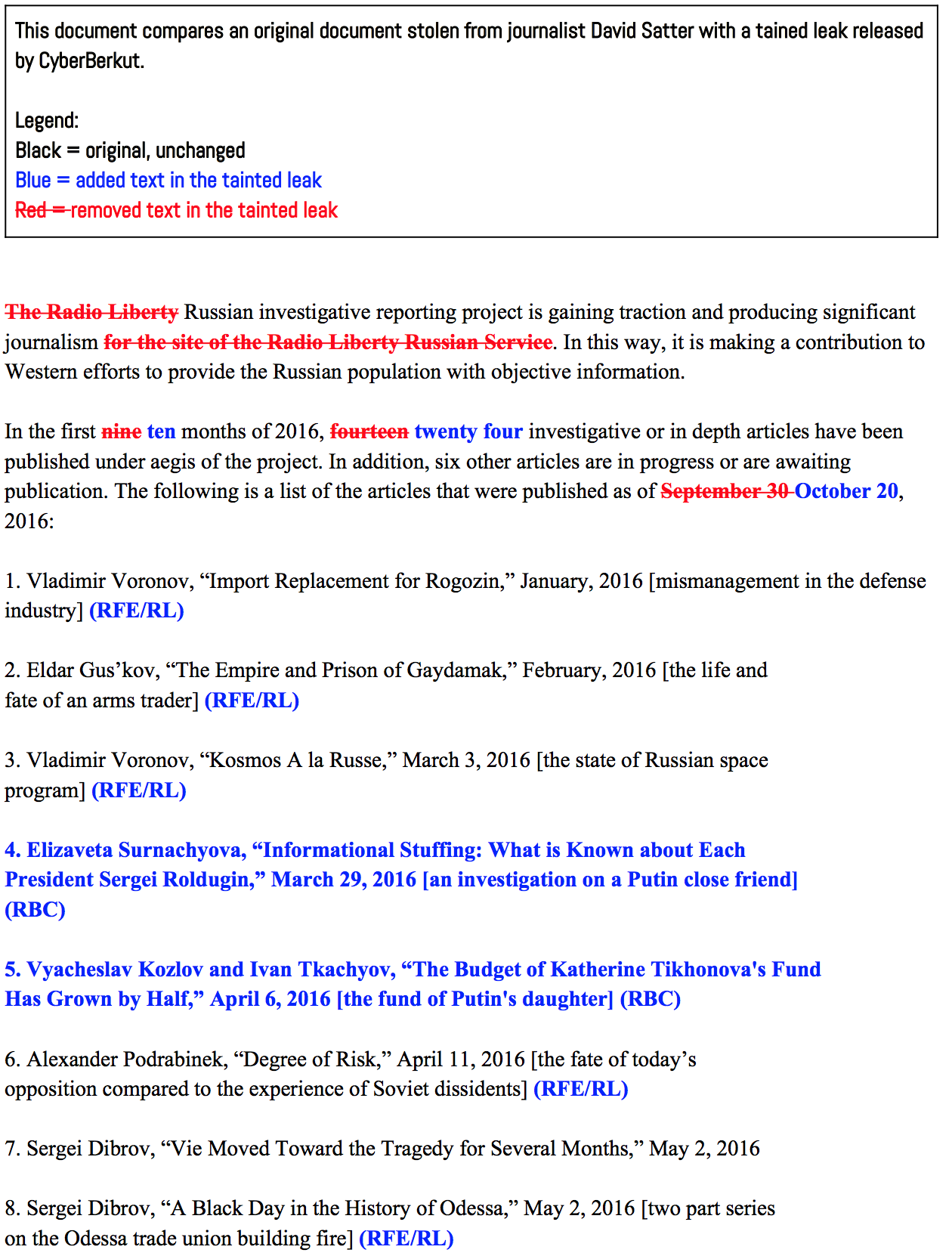 Figure 28 A: Full text of the tainted leak released by CyberBerkut showing tainting