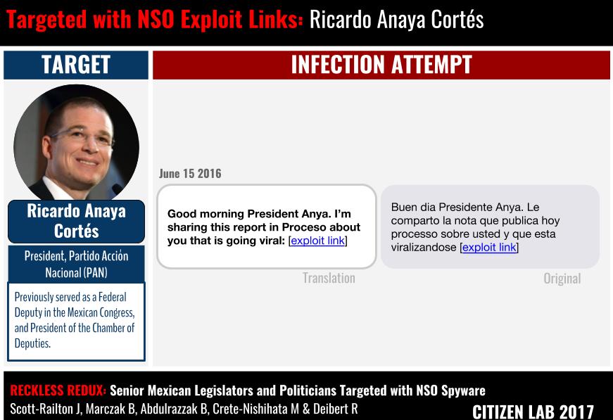 Reckless Redux: Senior Mexican Legislators and Politicians
