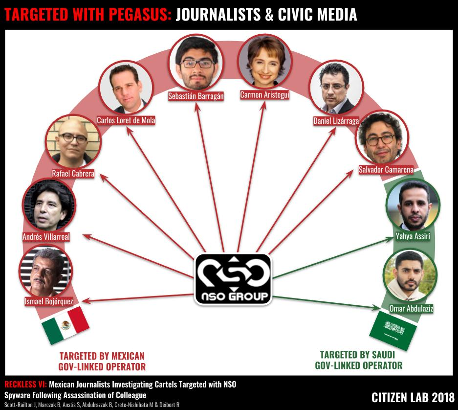 Reckless VI: Mexican Journalists Investigating Cartels