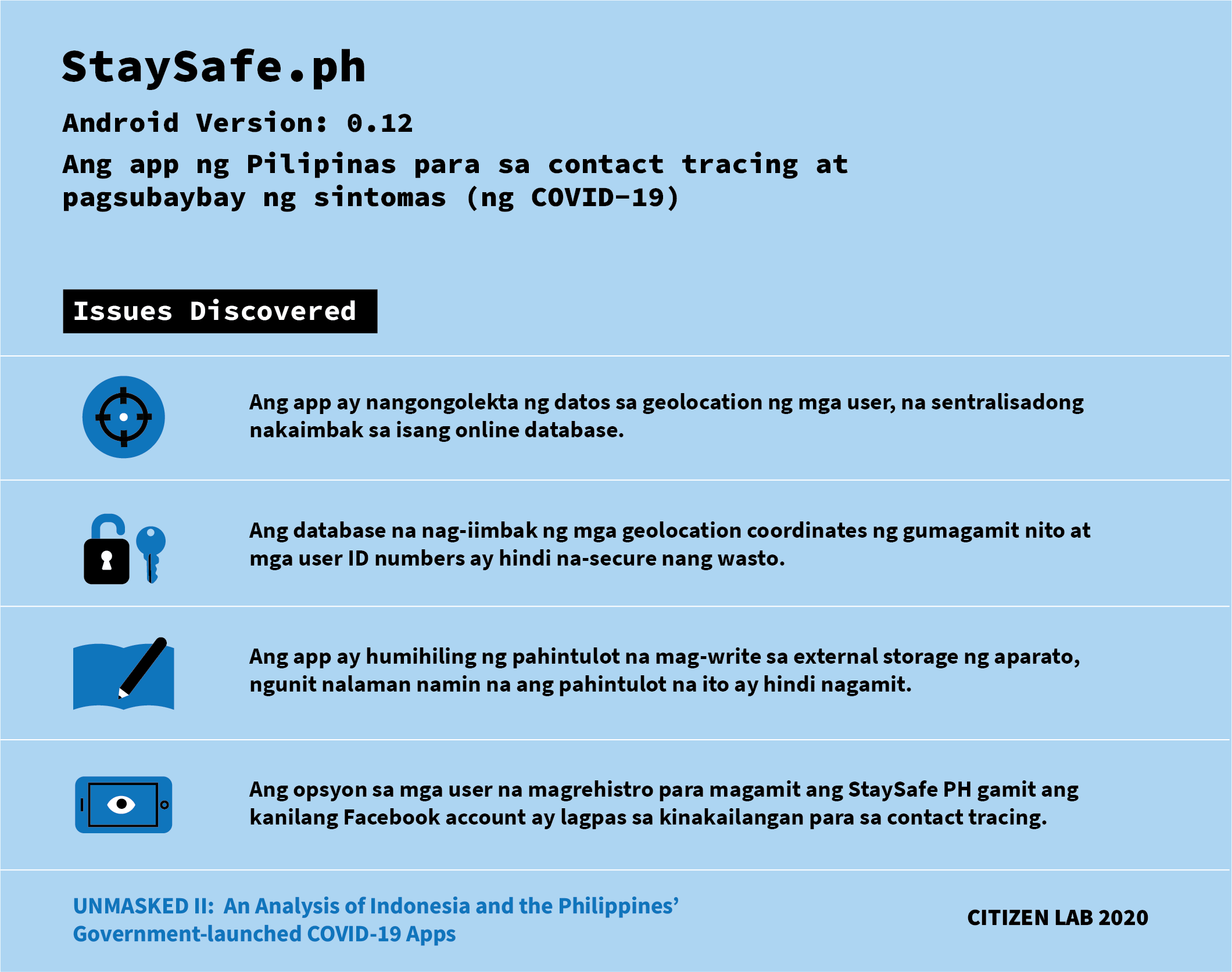 Issues discovered on the app StaySafe PH