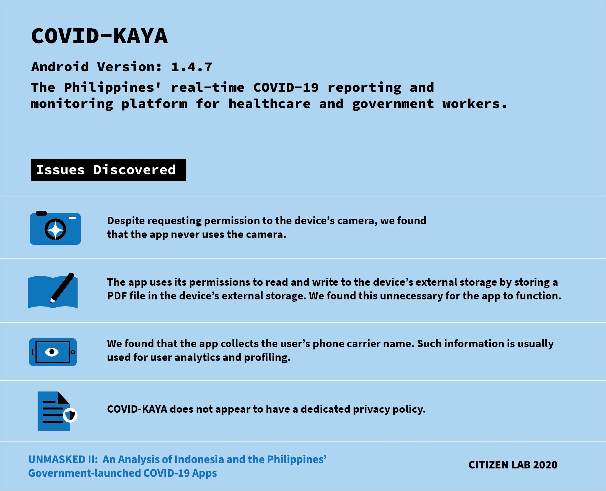 List of issues discovered on the Covid-19 app COVID-KAYA.